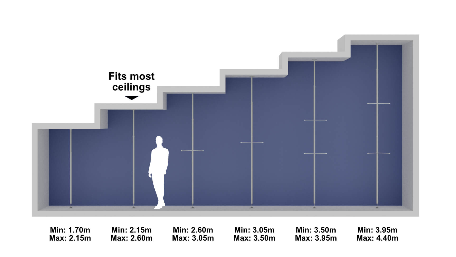 Choose from six vertical pole heights reaching up to 4.40m.